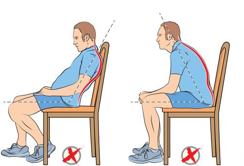 坐骨神經痛特徵